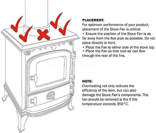 Avarp Ventilador silencioso para chimenea, sin electricidad, ventilador termoeléctrico para chimenea para estufas de leña, calor, horno alimentado FAN (5 aspas ventiladores), Negro: Amazon.es: Bricolaje y herramientas