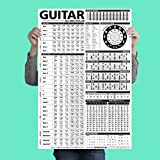 Guitar Reference Poster is an Educational Reference Poster - Best Reviews Guide