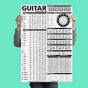 Póster educativo de referencia de guitarra con acordes