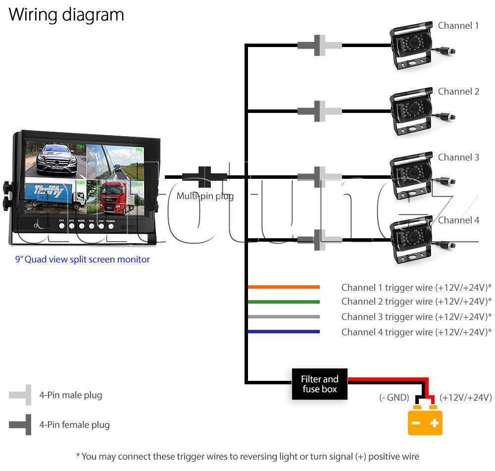 Quad Screen Wiring Diagram Library 2 Circuit Amazoncom 9 Monitor Splitscreen 4pin Ccd Reversing Camera 12v 24v 4
