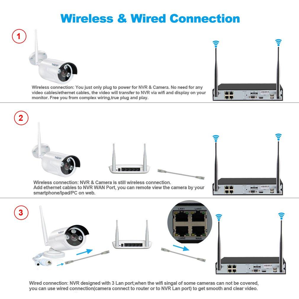 Tmezon Wireless Sicherheit Videoberwachung Berwachungssystem 8ch Camera Wiring Diagram Get Free Image About 960p 720p Dvr Recorder Mit 4x960p Wifi Berwachungskameras Wetterfest Nachtsicht