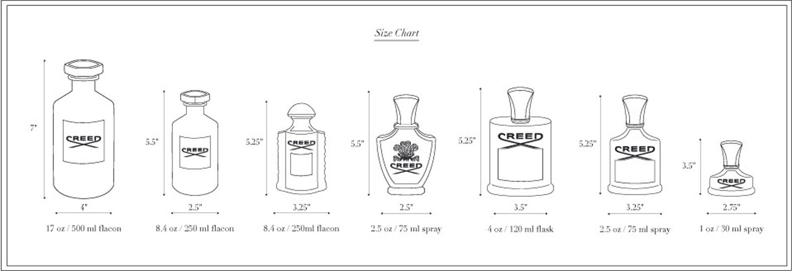 Creed Spring Flower by Creed for Women Millesime Spray, 2.5 Ounce by Creed (Image #4)