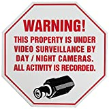 CCTV Durable Plastic Weather R