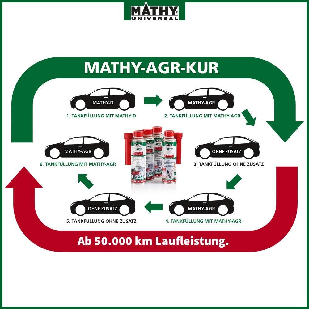 Mathy Agr Diesel System Reiniger Abgasrückführungsventil 300 Ml Diesel Additiv Für Dieselmotoren Agr Ventil Reiniger Diesel Zusatz Einfache Anwendung über Den Tank Kraftstoffadditiv Auto