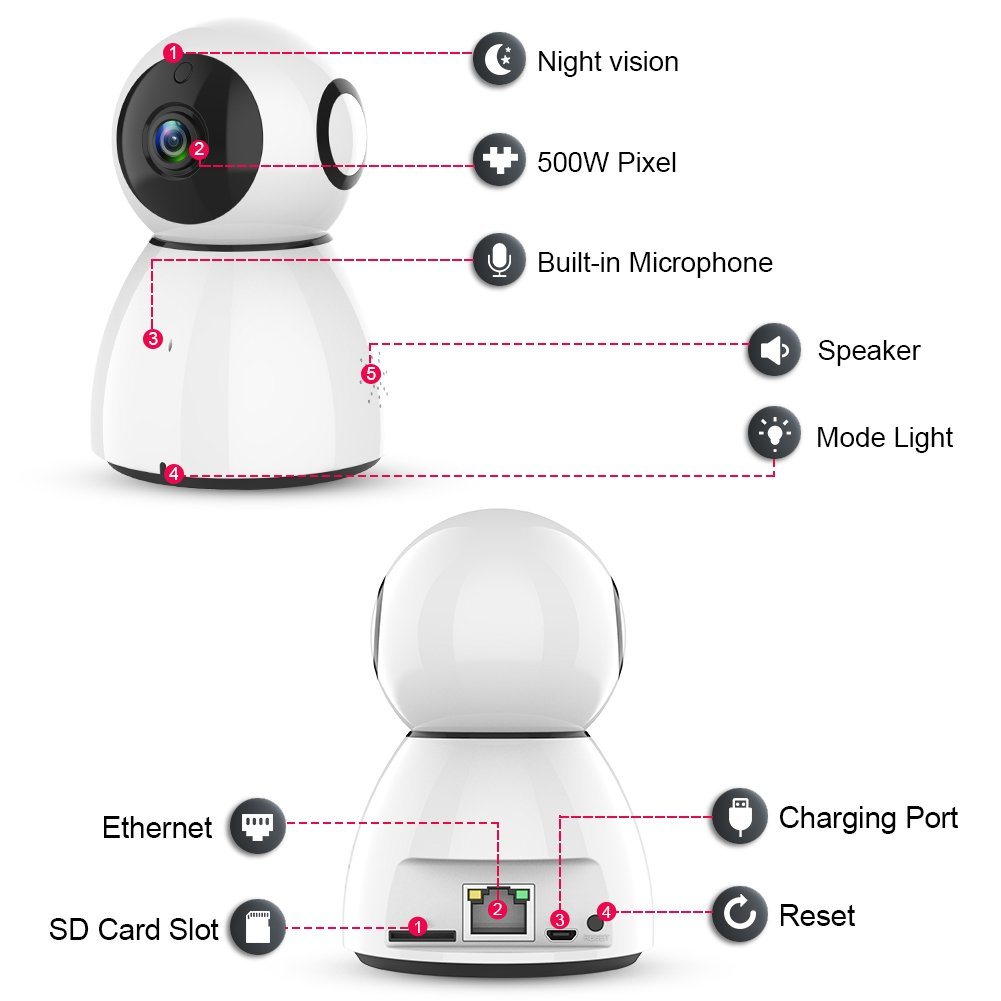 Wireless Security Camera, Sywan 1080P HD WiFi Camera Support Cloud Storage Baby Monitor Home Surveillance Camera with Motion Sounds Detection Two-Way Audio Night Vision,White by Sywan (Image #2)