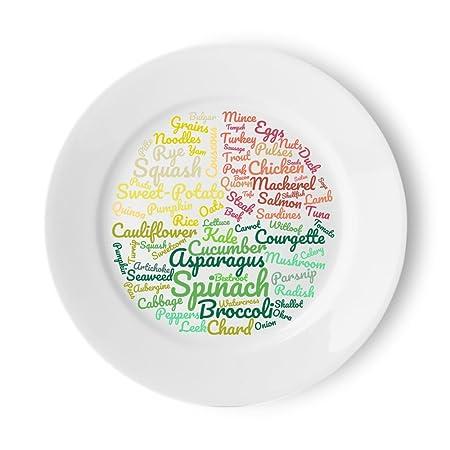 suggerimenti per seguire una dieta equilibrata