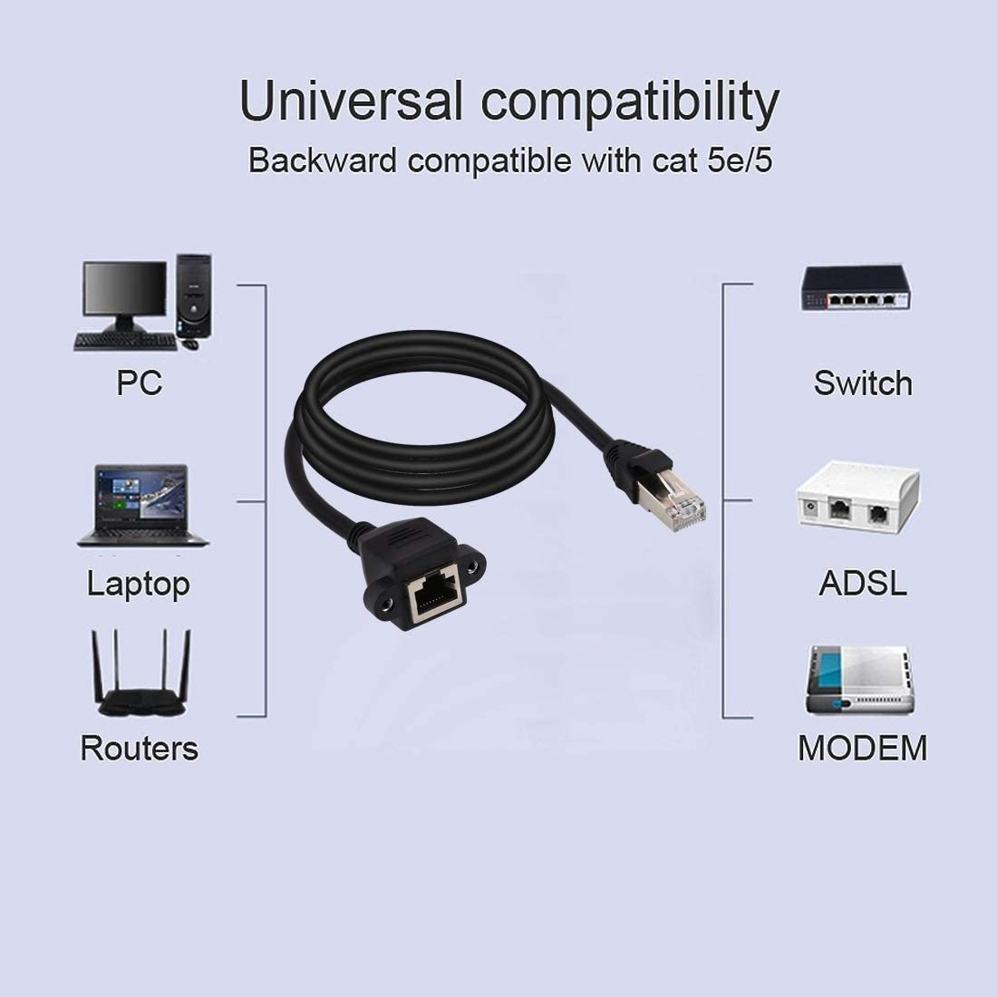 3m Easy to use Length RJ45 Female to Male CAT6E Network Panel Mount Screw Lock Extension Cable