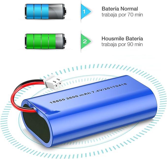 Housmile Accesorios 18650 Batería de 2600mAh de Reemplazo Robot ...