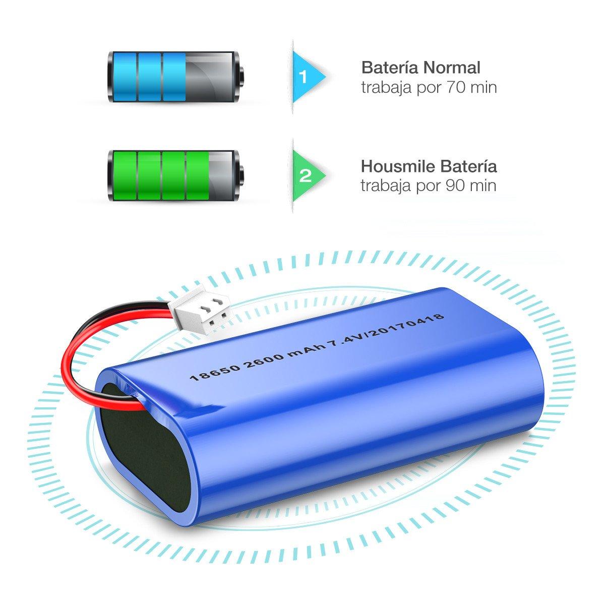 Housmile Accesorios 18650 Batería de 2600mAh de Reemplazo para Housmile Robot Aspirador Color-Azul: Amazon.es: Hogar