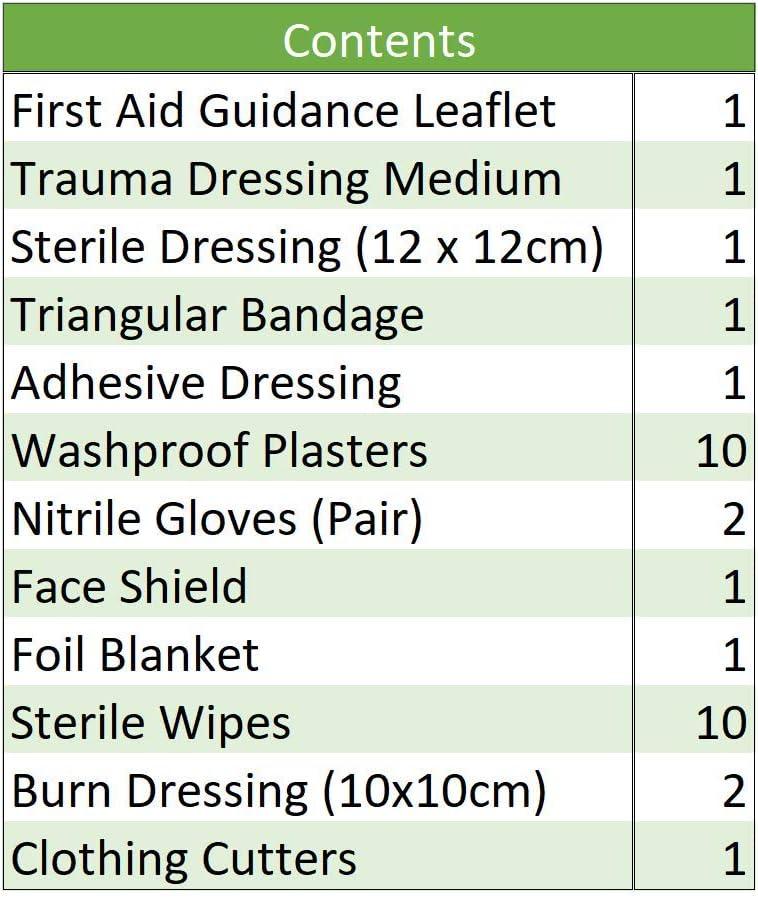 Trousse de premiers secours pour groupe de s/écurit/é et de premiers secours