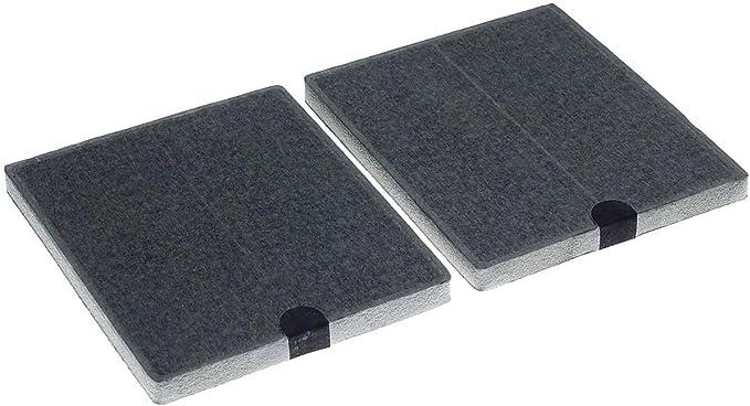 Miele dkf15 – 1 Filtro de carbón activo/encuaderna olores./para campanas extractoras al recirculante: Amazon.es: Grandes electrodomésticos