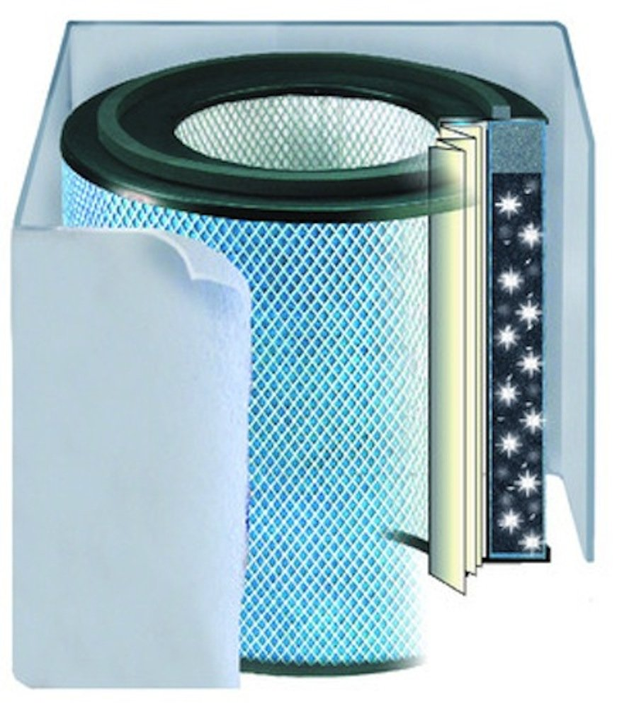Austin Air Pet Machine Replacement Filter and Prefilter