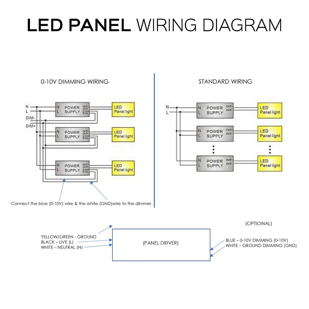 Luxrite Led Light Panel 2x2 Ft 45w 6500k Daylight White 5100 0 10v Dimmer Wiring Diagram Lumens 24x24 Inch Flat Dimmable Ul Listed Pack Of 2