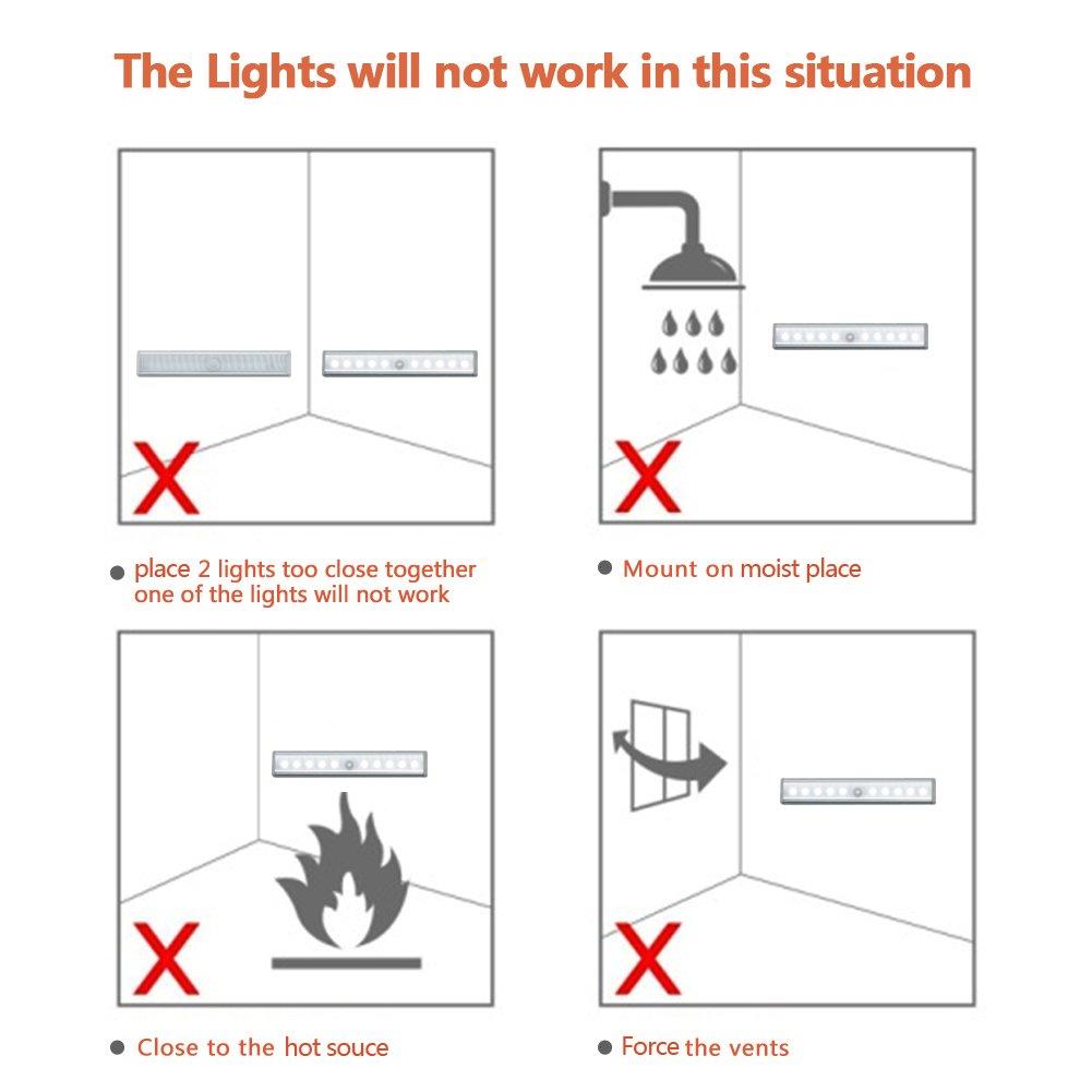 Oisee LED Schrankbeleuchtung bewegungsmelder Sensor kabellose ...