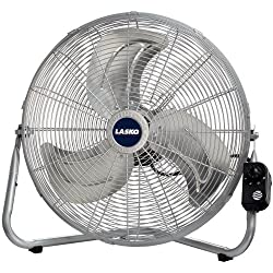 Lasko 2265qm 20-inch Max Performance High Velocity Floorwall Mount Fan, Silver