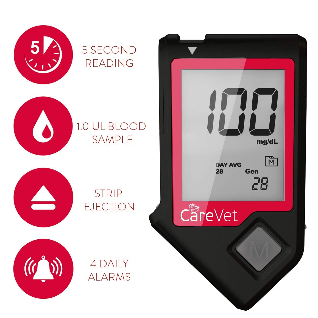 Care Vet Blood Glucose Monitoring Kit, Diabetes Testing for Dogs and Cats - Glucose Meter with Hygeinic Strip Ejection Plus 10 Bonus Glucose Test ...
