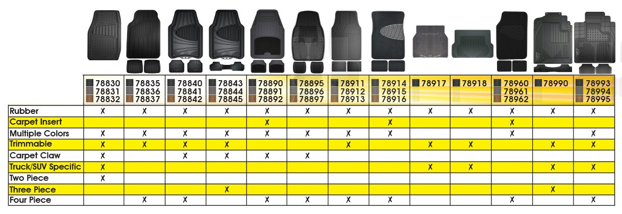 Custom Accessories Armor All 78961 4-Piece Grey Luxury Carpet Floor Mat