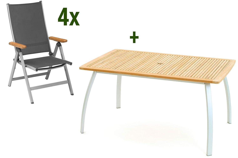 Belardo Avantgarde Sitzgruppe, weiß/Silber/anthrazit, Alu/FSC Teakholz, 150 x 90 cm, 4 Multipositionssessel