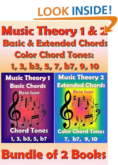 Basic Music Theory: Amazon.com