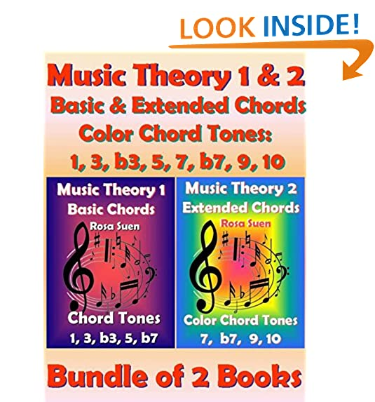 Basic Piano Chords Amazon