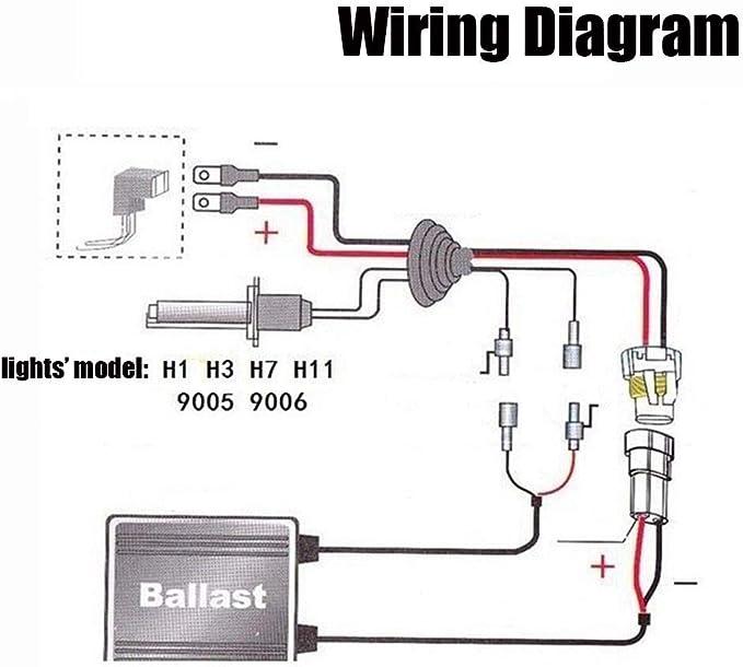 abcmall 100w 12v ac slim digital xenon ballast, for auto suv car hid  replacement ballast voltage regulator - - amazon.com  amazon.com