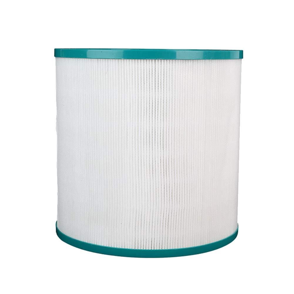 Coomir Accesorios de Filtro de Repuesto para purificador de Aire ...