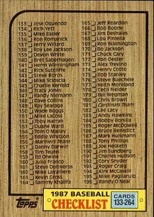 Amazoncom 1987 Topps Baseball Card 264 Checklist 133 264