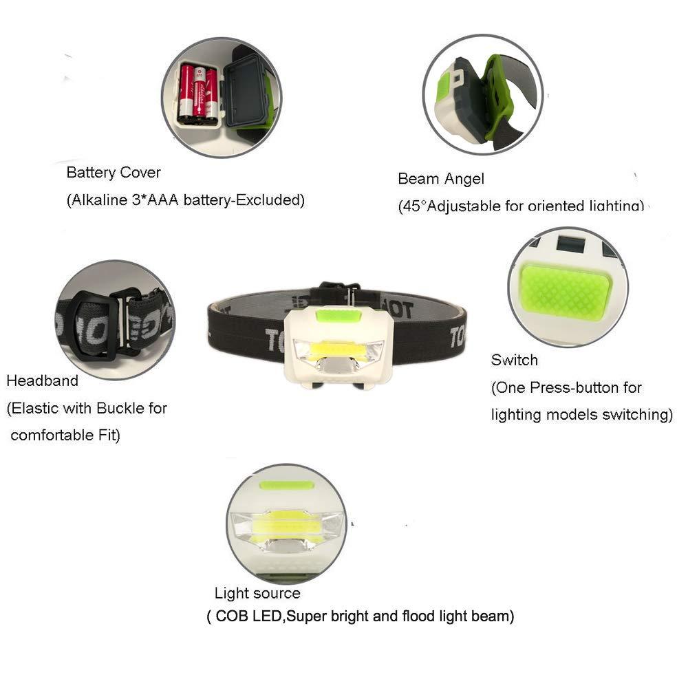 TOMOL 4-Pack LED Headlamp 3W Super Bright COB Flashlight for Running, Camping, Reading, Fishing, Hunting, Walking, Jogging - Headlamps Waterproof, Durable, Lightweight by TOMOL (Image #2)