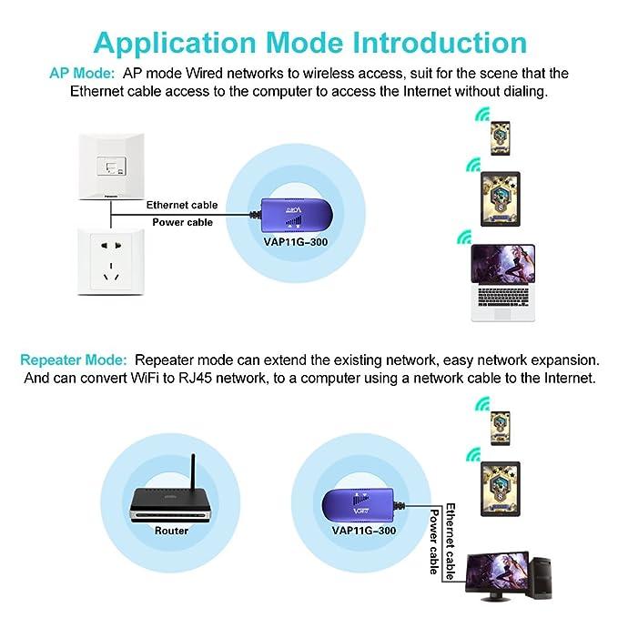 amazon com vonets vap11g 300 wireless portable wifi repeater bridge rh amazon com Cat 6 RJ45 Wiring-Diagram Serial RJ45 Wiring-Diagram