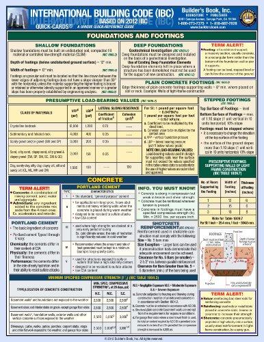 2012 International Building Code Quick-Card