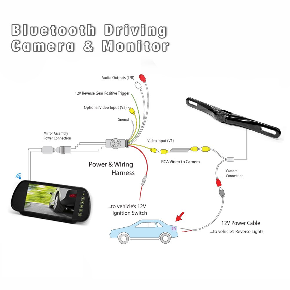 7 LCD Screen Display PLCM7400BT Sound Around Rear View Mirror Monitor System w//Safety Parking Assist Distance Scale Lines PLCM7400BT 7 LCD Screen Display Night Vision Pyle Backup Car Camera Waterproof Protection Features Bluetooth