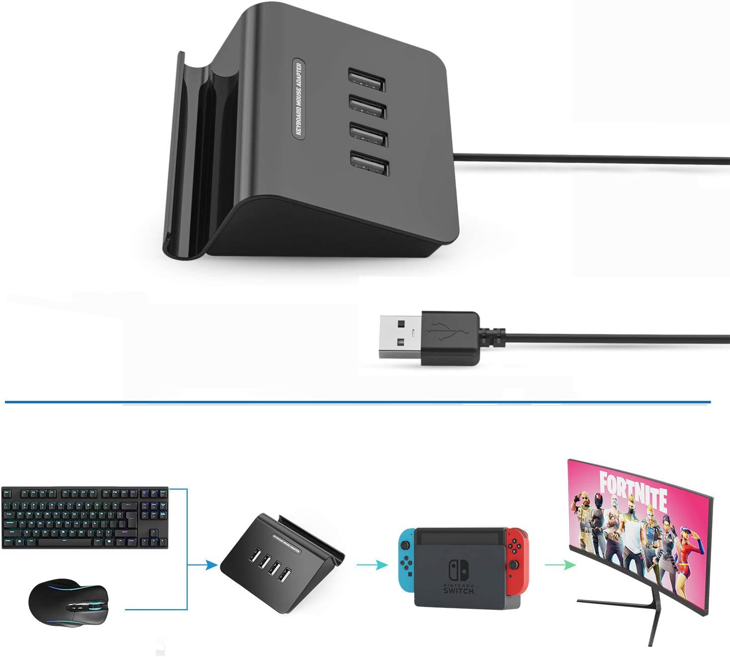 Amazon Com Delta Essentials Keyboard And Mouse Adapter For Ps4 Xbox One Nintendo Switch Home Audio Theater