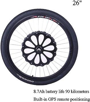 CBPE para Neumáticos De 16