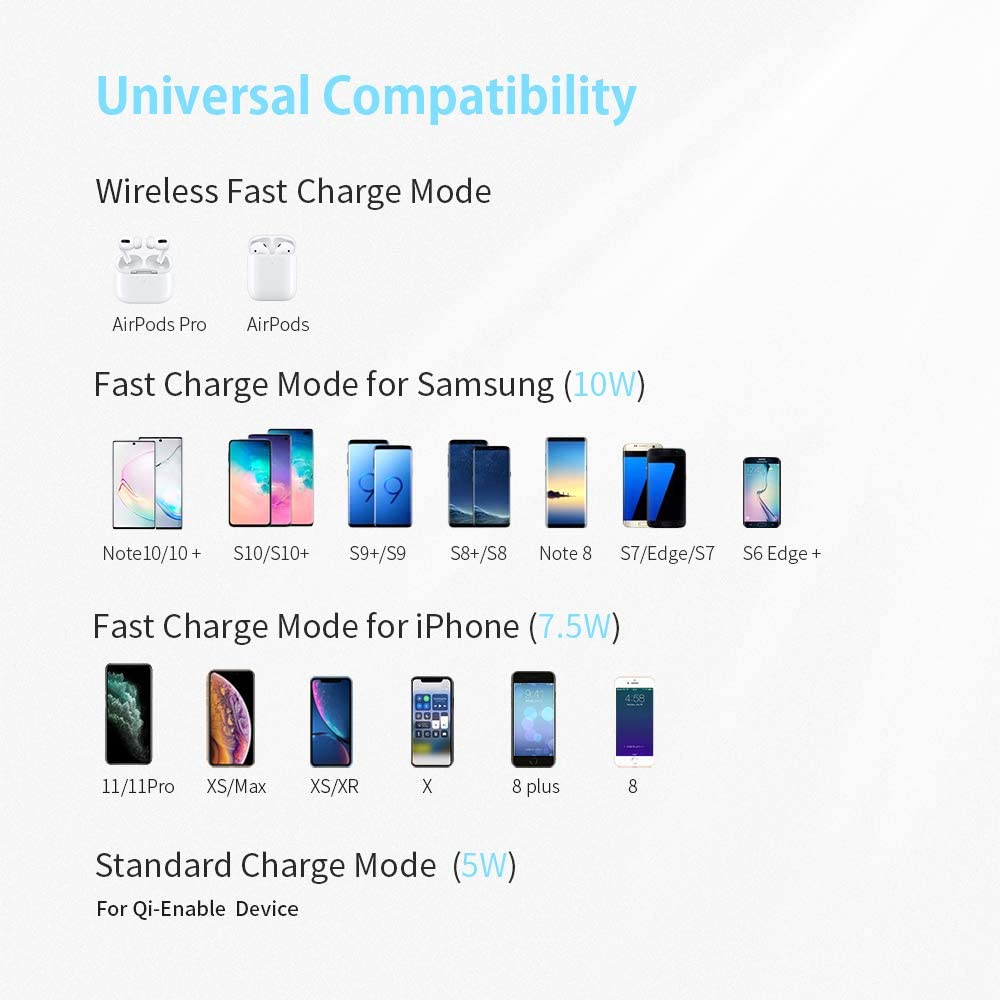 Light Up Wireless Charger,10W Fast Charger with Colorful LED Backlight Display,Cute Charger for Samsung Galaxy S10 S9 iPhone X 11 Pro 8 8S and All QI-Enable Device Star