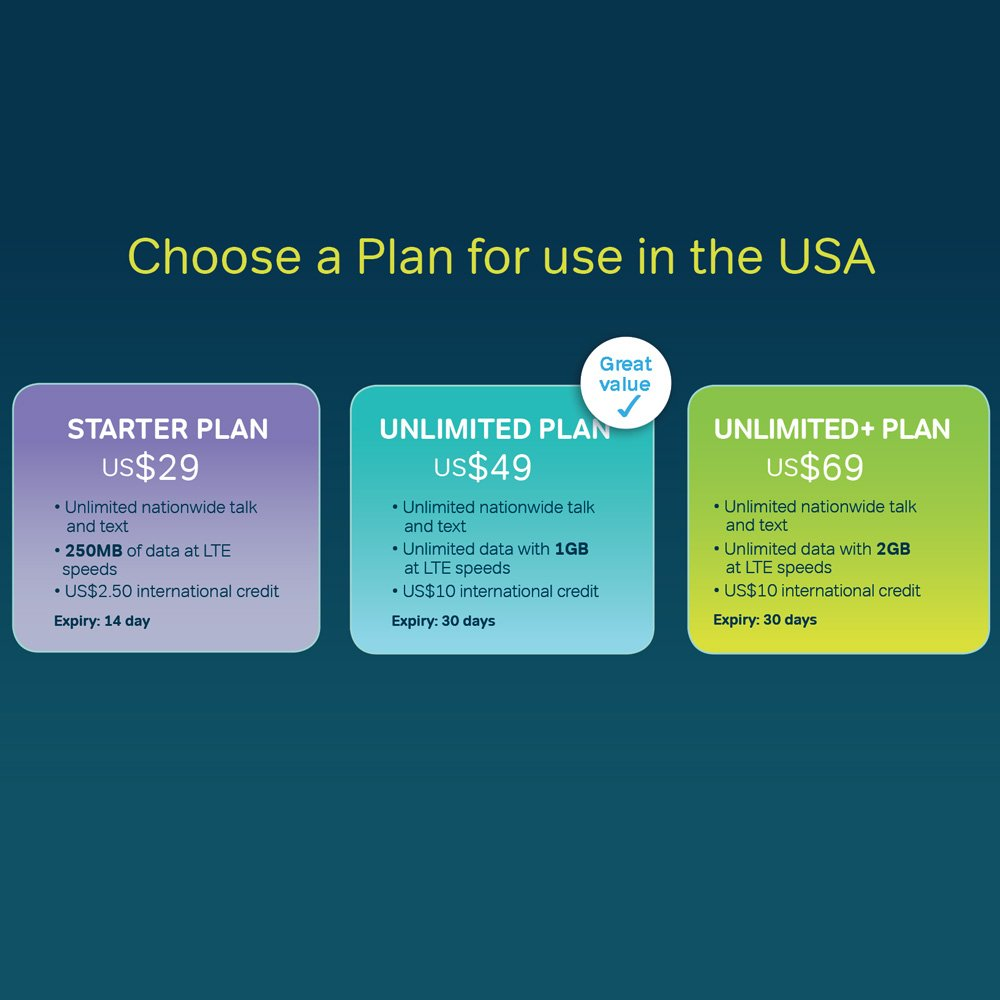 Amazoncom Telestial Unlimited Usa Sim Card For Visitors Great Lycamobile Usa Coverage Map