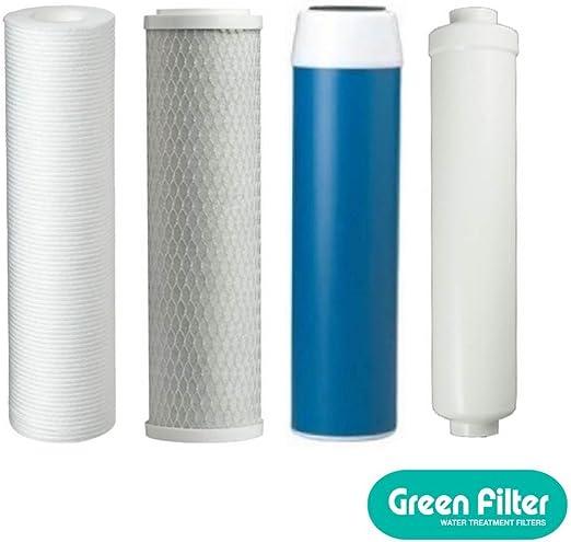 Filtros de repuesto osmosis inversa (pack de 4 unidades): Amazon ...
