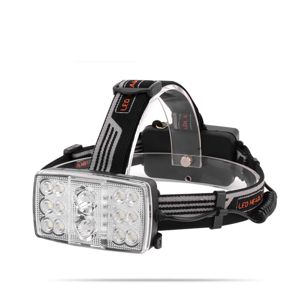 GJJ 14Led Headlights, USB Charging Strong Headlights, with Red Light Warning Outdoor Camping Fishing Headlights,Black,A