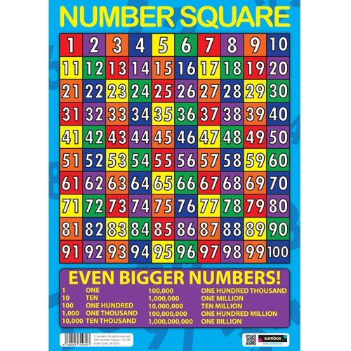 Sumbox Educational Number Square Maths Poster: Amazon.co.uk ...