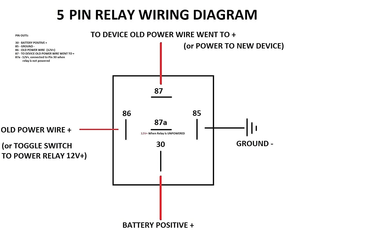 wiring diagram 30 amp relay wiring diagram sys wiring diagram 30 amp relay wiring diagram show 30 amp relay wiring diagram electric fan wiring diagram 30 amp relay