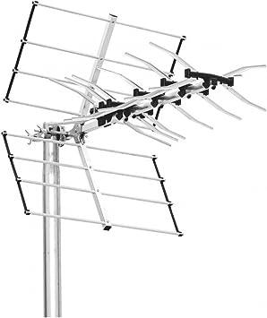 Triax Unix 32 antena TDT UHF LTE 800 32 Eléments: Amazon.es ...