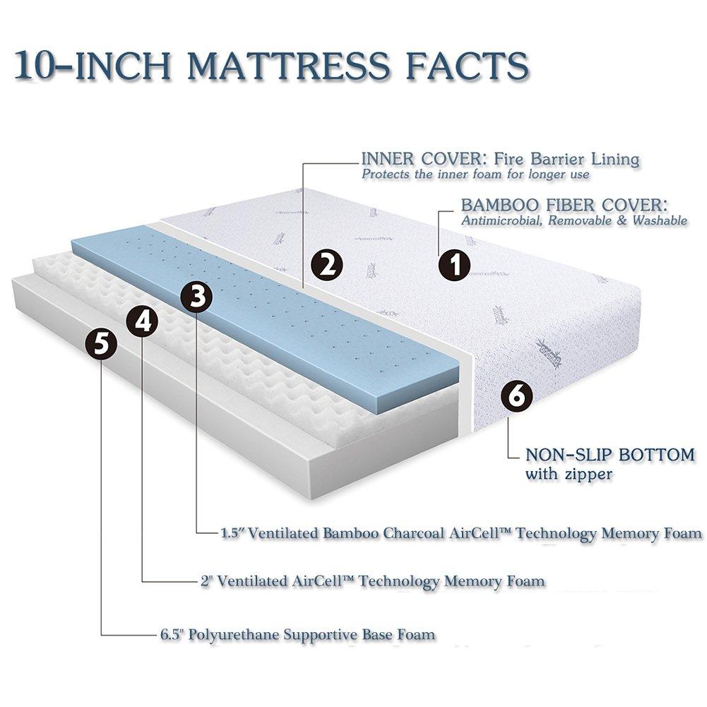 Cr 10 Inch Memory Foam Mattress with Bamboo Charcoal AirCell Technology, Twin by Cr (Image #3)