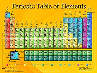 2017 Brand New Updated Periodic Table of Elements 3ft x 4ft Extra ...