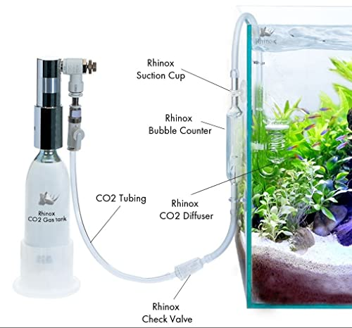 CO2 supply system. Image source