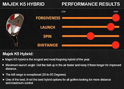 Majek Golf Petite Senior Lady #6 Hybrid Lady Flex Right Handed New Rescue Utility''L'' Flex Club (Petite - 5' to 5'3'') by Majek Golf (Image #5)