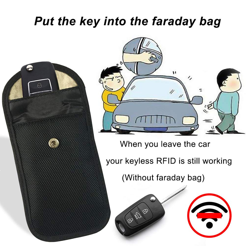 Amazon.com: Faraday Bolsa, Llavero Protector RFID Blocking 2 ...