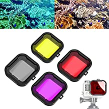 Asiv 4 in 1 Water Sport Floating Dive Filter (Red + Yellow + Grey + PUrple) For GoPro Hero 3+ 4 Standard Housing Color Correction Accessories with ABS Plastic frame, Professional Lens Filter Accessory Kit for water sports, underwater photography