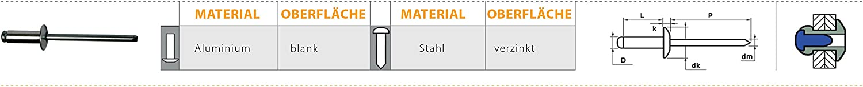 5,0/x 50/250/stk Aluminium//Acier /à t/ête plate Rivets aveugles dichtnieten Rivets Plat T/ête Ronde