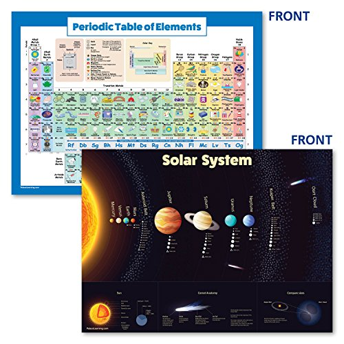 Palace Learning Laminated Solar System Poster & Periodic Table of Elements Chart for Kids (2019) - 2 Poster Set (18 x 24) ()