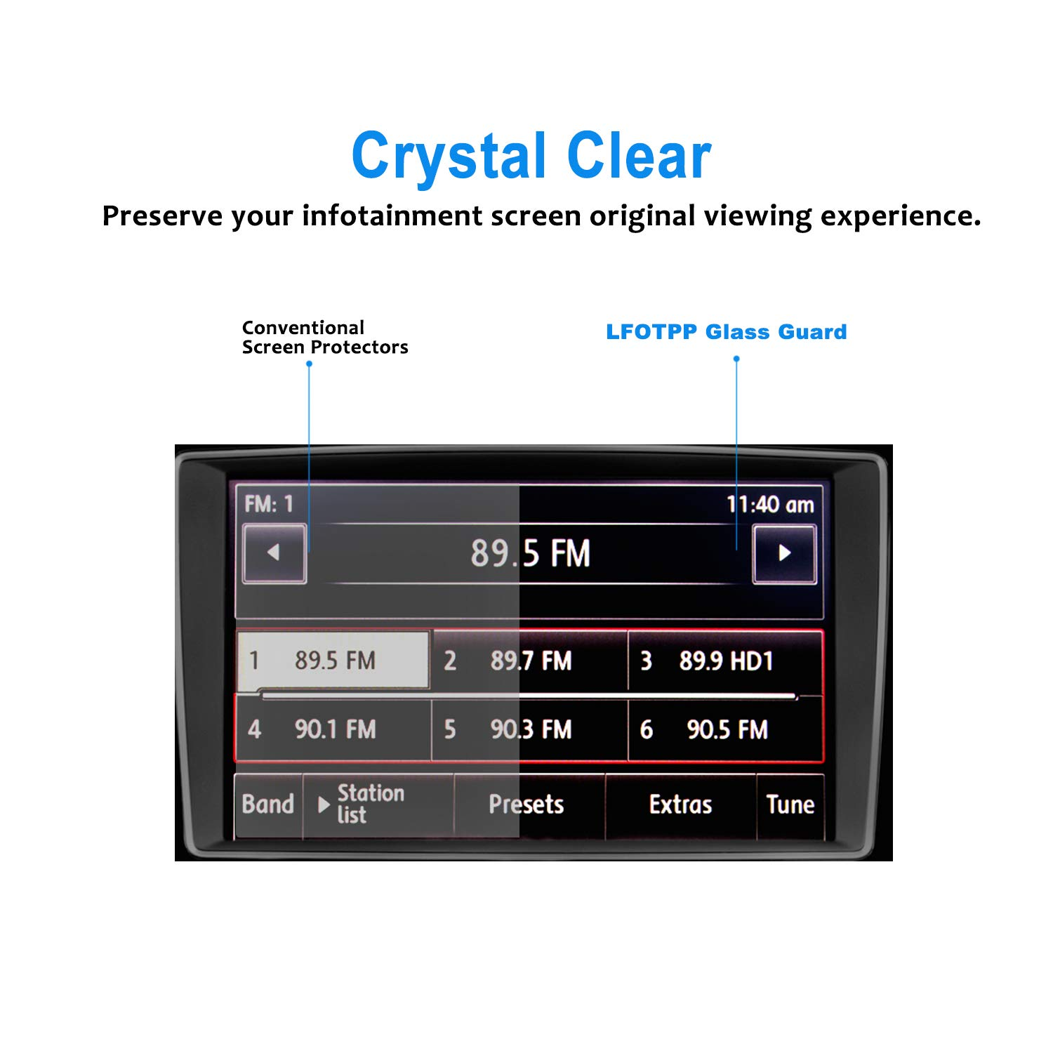 LFOTPP 2011-2017 Volkswagen Touareg 8 Inch Car Navigation Screen Protector, Tempered Glass Infotainment Center Touch Screen Protector Anti Scratch High Clarity LiFan 9H