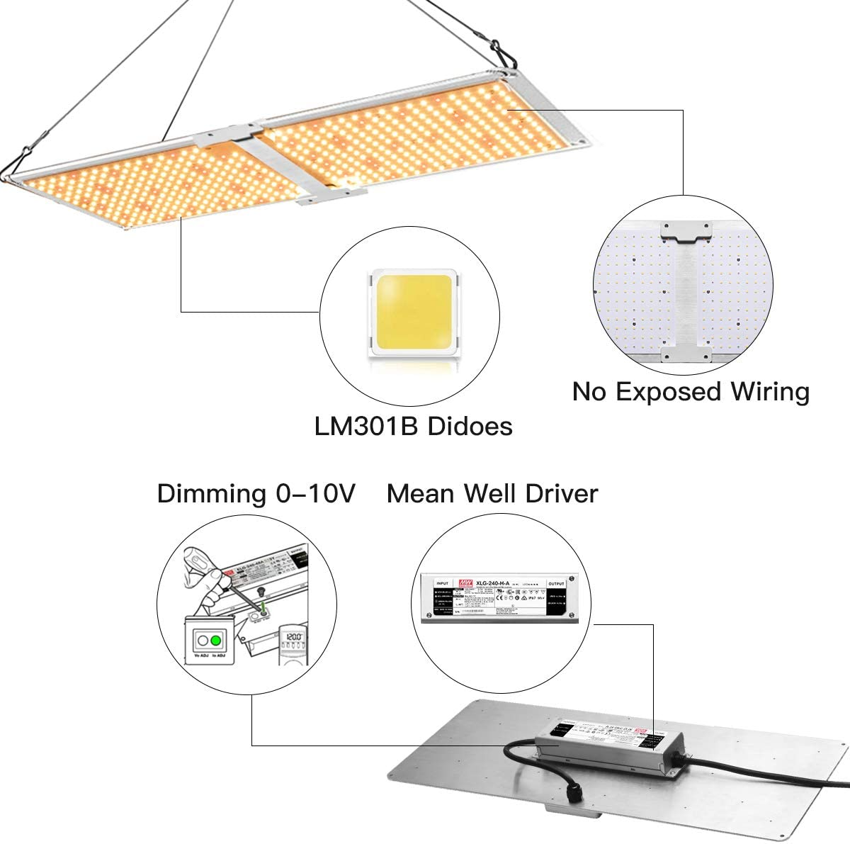 LED Grow Light 3000K Full Spectrum,QB-2000 Plant Light for Indoor Plants with LM301B Diodes Dimmable MeanWell Driver for a 2x4ft to 3x4ft Footprint